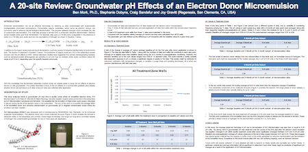 A_20-site_Review_Groundwater_pH_Effects_of_an_Electron_Donor_Microemulsion_Thumbnail A 20-Site Review: Groundwater pH Effects of an Electron Donor Microemulsion