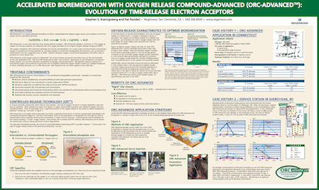 Accelerated_Bioremediation_with_Oxygen_Release_Compound-Advanced_ORC-Advanced_Thumbnail Accelerated Bioremediation with Oxygen Release Compound ORC Advanced: Evolution of Time-Release Electron Acceptors