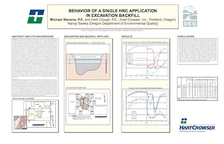 Behavior_of_a_Single_HRC_Application_in_Excavation_Backfill_Thumbnail Behavior of a Single HRC Application in Excavation Backfill