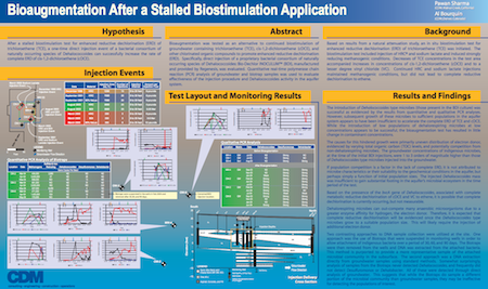 Bioaugmentation_After_a_Stalled_Biostimulation_Application_Thumbnail Bioaugmentation After a Stalled Biostimulation Application