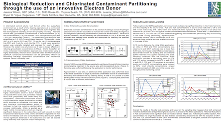 Biological_Reduction_and_Chlorinated_Contaminant_Partitioning_through_the_use_of_an_Innovative_Electron_Donor_Thumbnail Biological Reduction and Chlorinated Contaminant Partitioning through the use of an Innovative Electron Donor
