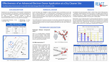 Effectiveness_of_an_Advanced_Electron_Donor_Application_at_a_Dry_Cleaner_Site_Thumbnail- Effectiveness of an Advanced Electron Donor Application at a Dry Cleaner Site