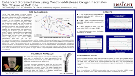 Enhanced_Bioremediation_using_Controlled-Release_Oxygen_Facilitates_Site_Closure_at_DoD_Site_Thumbnail Enhanced Bioremediation using Controlled-Release Oxygen Facilitates Site Closure at DoD Site