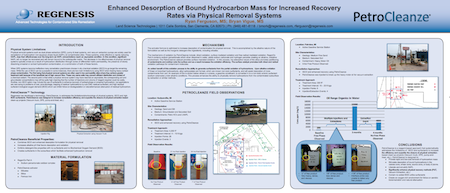 Enhanced_Desorption_of_Bound_Hydrocarbon_Mass_for_Increased_Recovery_Rates_via_Physical_Removal_Systems_Thumbnail Enhanced Desorption of Bound Hydrocarbon Mass for Increased Recovery Rates via Physical Removal Systems