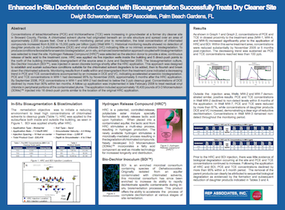 Enhanced_In-Situ_Dechlorination_Coupled_with_Bioaugmentation_Successfully_Treats_Dry_Cleaner_Site_Thumbnail Enhanced In-Situ Dechlorination Coupled With Bioaugmentation Successfully Treats Dry Cleaner Sites
