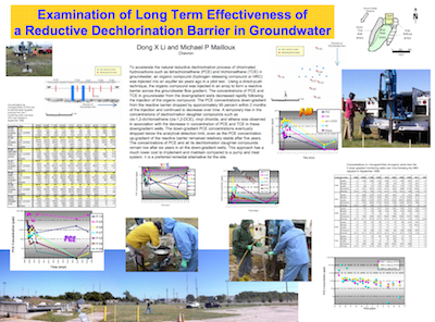 Examination_of_Long_Term_Effectiveness_of_a_Reductive_Dechlorination_Barrier_in_Groundwater_Thumbnail Examination of Long Term Effectiveness of a Reductive Dechlorination Barrier in Groundwater