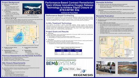 Performance-Based_Contract_Remediation_Team_Utilizes_Innovative_Oxygen_Release_Technology_to_Achieve_Rapid_Closure_of_BTXEMTBE_Site_Thumbnail Performance-Based Contract Remediation Team Utilizes Innovative Oxygen Release Technology to Achieve Rapid Closure of BTEX/MTBE Site