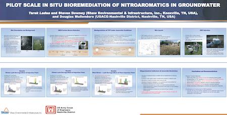 Pilot_Scale_In_Situ_Bioremediation_of_Nitroaromatics_in_Groundwater_Thumbnail Pilot Scale In Situ Bioremediation of Nitroaromatics in Groundwater