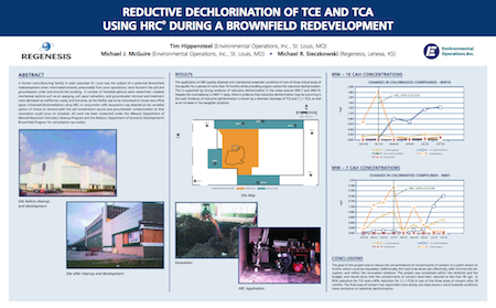 Reductive_Dechlorination_of_TCE_and_TCA_Using_HRC_During_a_Brownfield_Redevelopment_Thumbnail Reductive Dechlorination of TCE and TCA using HRC During a Brownfield Redevelopment