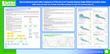 Source_Removal_and_In_Situ_Treatment_of_TCE_and_Cr(VI)_Towards_Closure_under_RCRA_Corrective_Action_Thumbnail