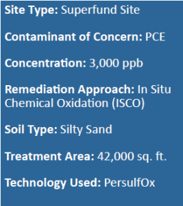mi-superfind-PCE-267x300 Turn-Key PCE Plume Remediation on at Michigan Superfund Site