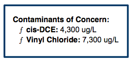 contaminants-of-concern 3-D Microemulsion® Bio-Barrier Rapidly Treats Cis-DCE and Vinyl Chloride Contamination and Maintains Reductive Dechlorination Over a 1,200-Day Period