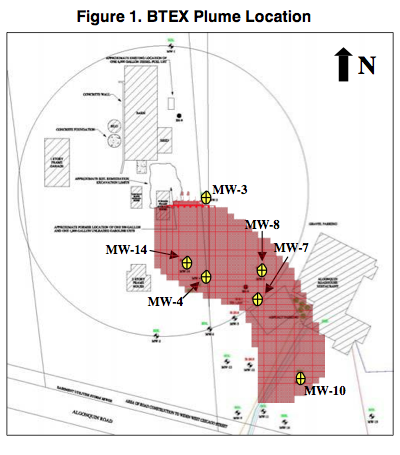 fig-1-btex-locations Successful Pilot Test Results in Full-Scale Treatment of Large BTEX Plume