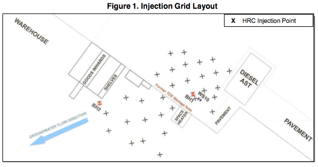 fig-1-injection-grid-layout1 High Concentrations of Chlorinated Solvents Reduced to Non-Detect Allowing for Site Closure