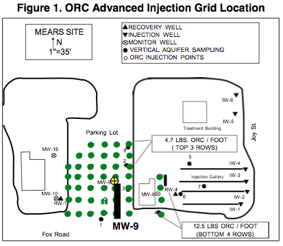 fig-1-injection-locations Replacement of P&T with ORC Advanced® Reduces Cost to Closure
