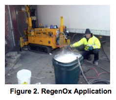 fig-2-application Combined RegenOxTM and ORC Advanced® Application Treats TPH and BTEX