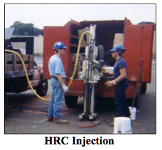 hrc-injection Rapid Reduction of VOCs Results in Site Closure