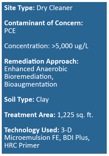 3dme5-e1420503027970 Biodegradation Successfully Treats High Levels of PCE/TCE Contamination