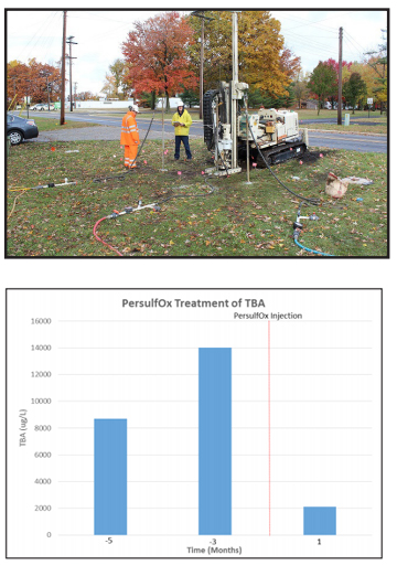 ppwed3 PersulfOx® Rapidly Treats TBA Contamination
