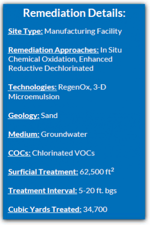 rrs3-e1423873821380 Regenesis Remediation Services™ – TCE Plume Treated with Combined Remedies
