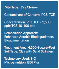 project3 ERD Remediation Approach Replaces Permanganate Treatment in Low Permeability Soils