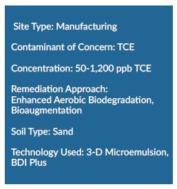 project4 $150,000 Cost Savings Achieved using Enhanced Anaerobic Bioremediation and Bioaugmentation